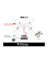 ALPINE INE-W925R Zaawansowany system nawigacji